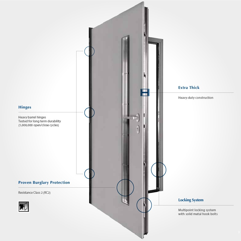Front Door Security » Locks & Security Systems with Camera ...
